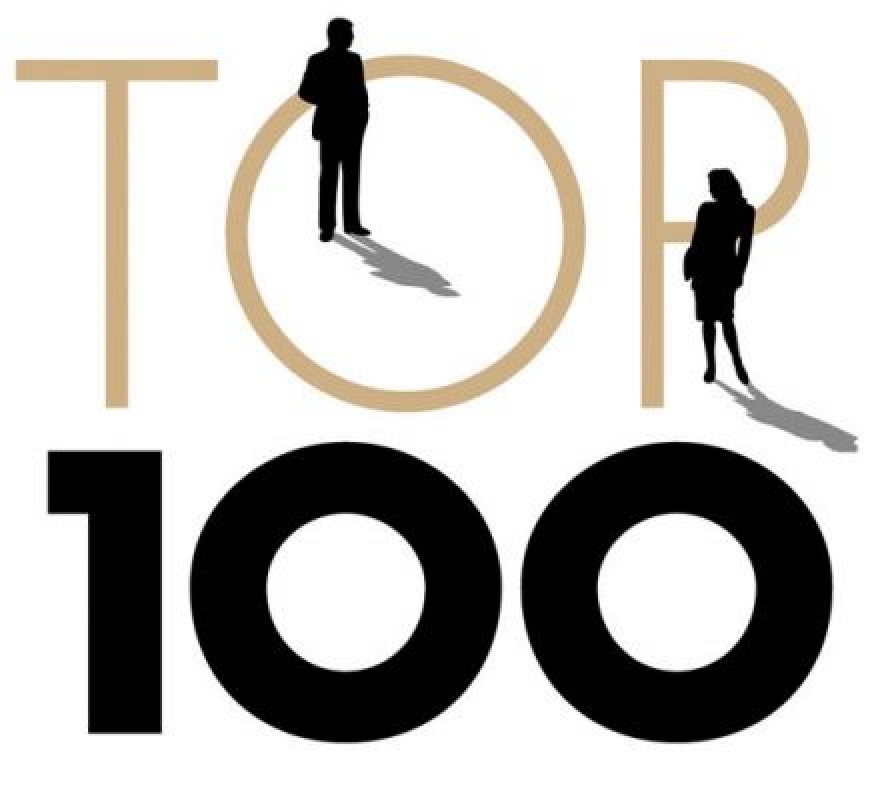 netwerkers top 100 vastgoedsector mattijs kaak skepp